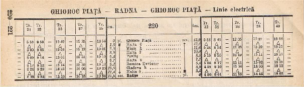 Arad-Ghioroc-Pancota 022-1