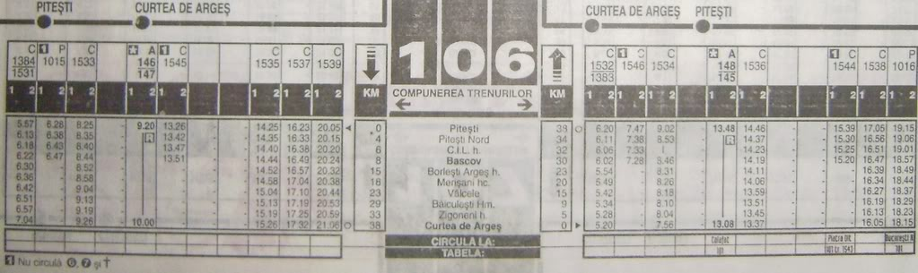 906 : Pitesti - Curtea de Arges 106-1
