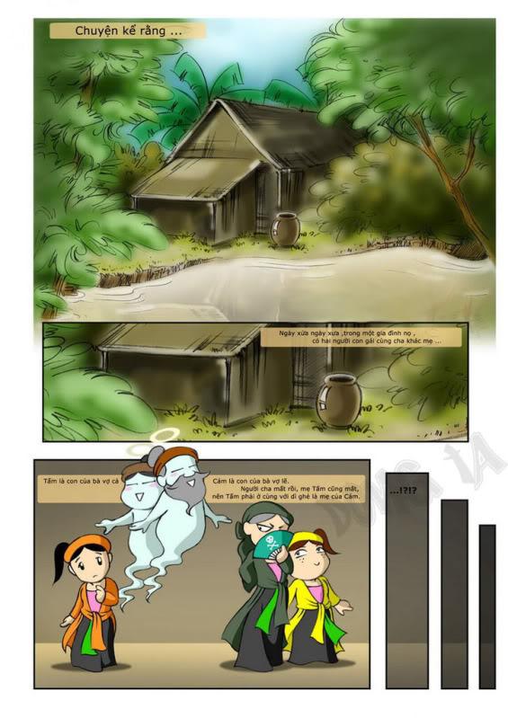 .: TÂM CÁM VER. II  cười vỡ bụng:. bacbaphi.com.vn 2-2