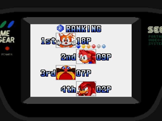 Test GG : Sonic Drift Racing 2  SonicDrift2019_zps105f0b22