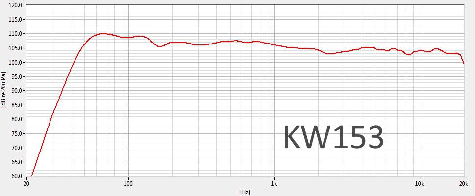 Modifiche Behringer A500 - Pagina 2 Kw153