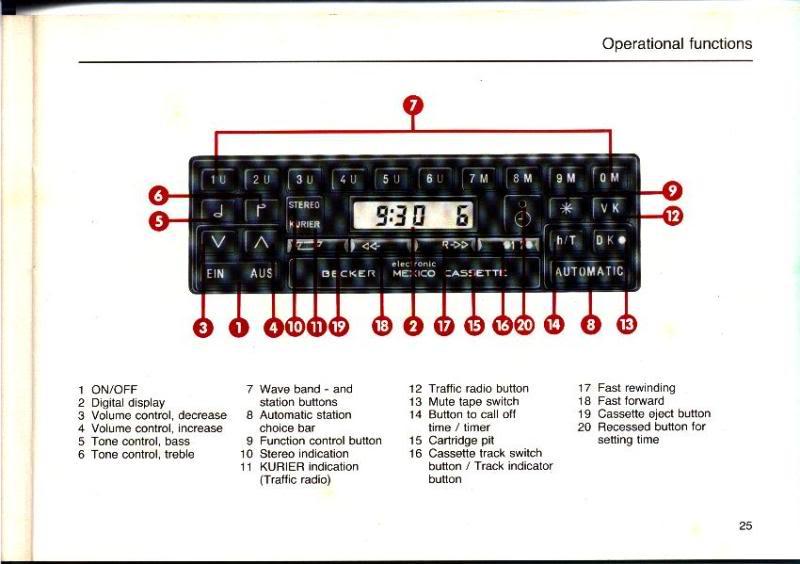 Garantia e assistência técnica rádio Becker 610 e antena elétrica Hirschmannn Manualbecker4