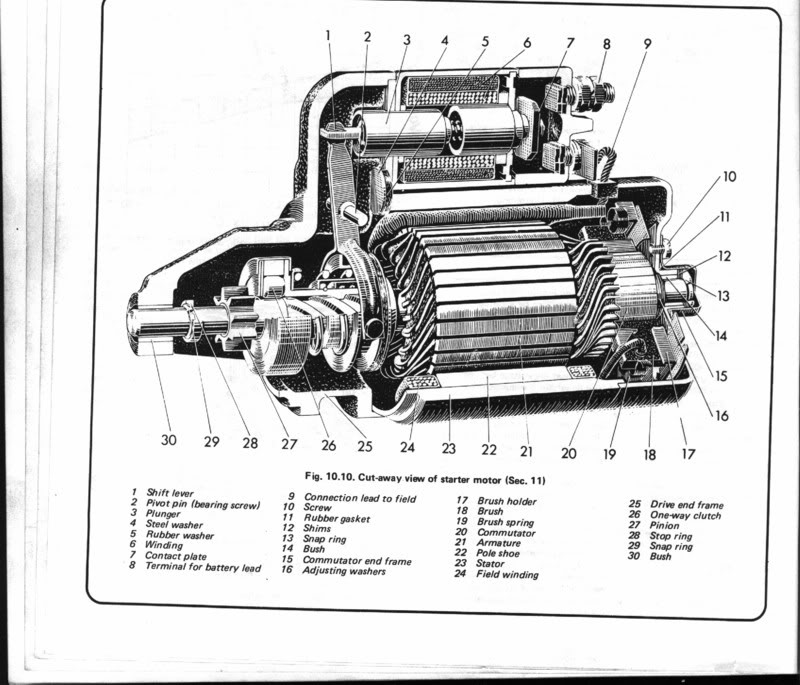 Pretty starter motor diagram gallery simple wiring diagram images charming engine starter diagram gallery wiring diagram ideas swarovskicordoba Images