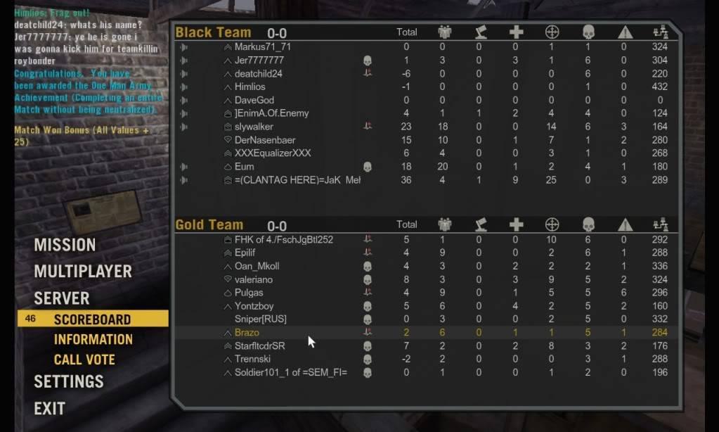 my best score to date  HOOAH !! 2011-03-26_00003