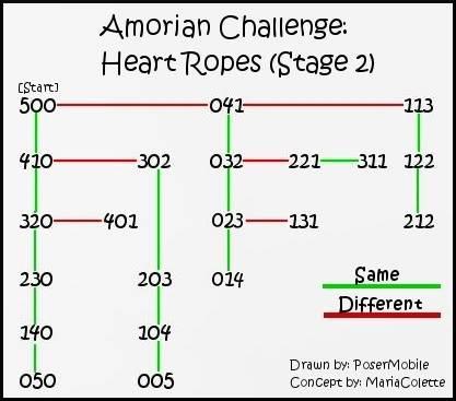 Amoria Party Quest Stage2chartpkm9