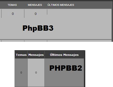 ¿Cómo hacer que las categorías y foros en phpbb3 se vean igual en aspecto que en phpbb2? Sintiacutetulo