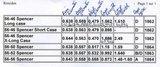 Suisse N°2 56-50 spencer Th_img019