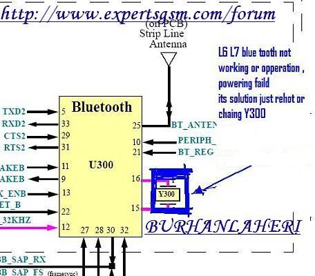 All motorola hardware solution here - Page 2 L6-L7BLUTOOTHNOTWORKING