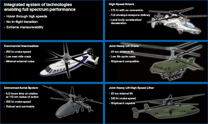 Sikorsky S-97 Raider 6a00d83451b88369e200e54f298d088834-800wi_zpsxcy0hpcu