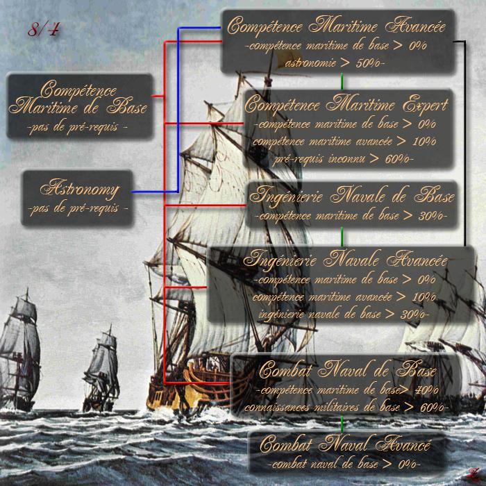 Livre 5 : La mer et ses combats Fr-seafaring8-4