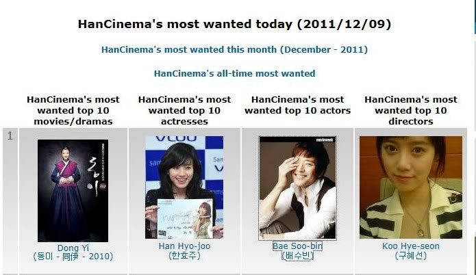 Bae Soo Bin / 배수빈 - Pagina 4 Hancinemamostwantedactor9dec2011-2