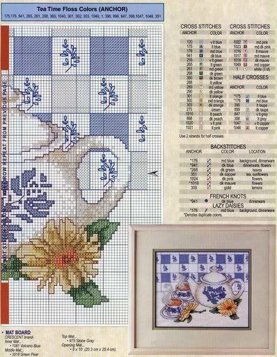 Juego de Cocina bordado en tonos azules - un té calentito!!!! Tea-2