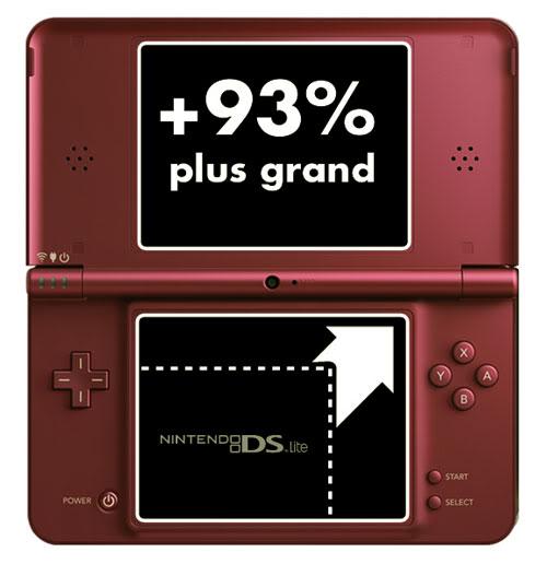 Nintendo DS, 3DS Dsixl