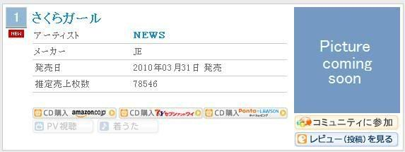 Sakura Girl em #1 no Ranking da Oricon!! Sakura_sales_1day