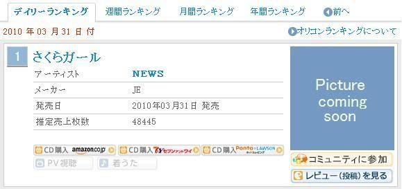 Sakura Girl em #1 no Ranking da Oricon!! Sakura_sales_2day
