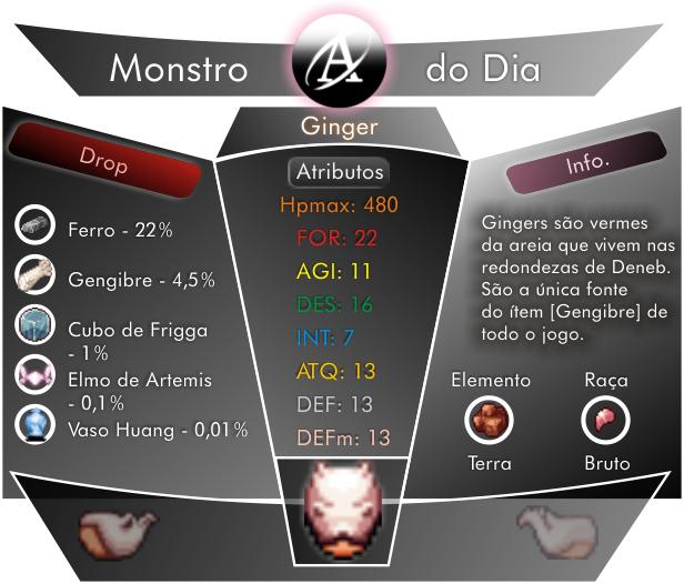 Monstros Bestiary-Gingerx