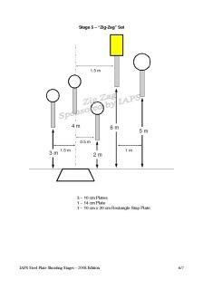 IAPS steel plates shooting IAPS_Steel_Plate_Shooting_Stages-3