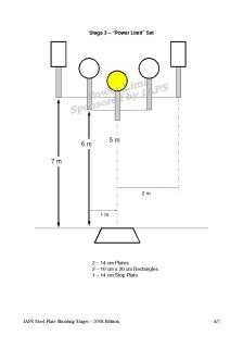 IAPS steel plates shooting IAPS_Steel_Plate_Shooting_Stages-5