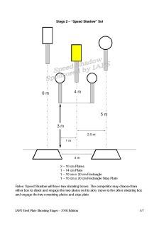 IAPS steel plates shooting IAPS_Steel_Plate_Shooting_Stages-6