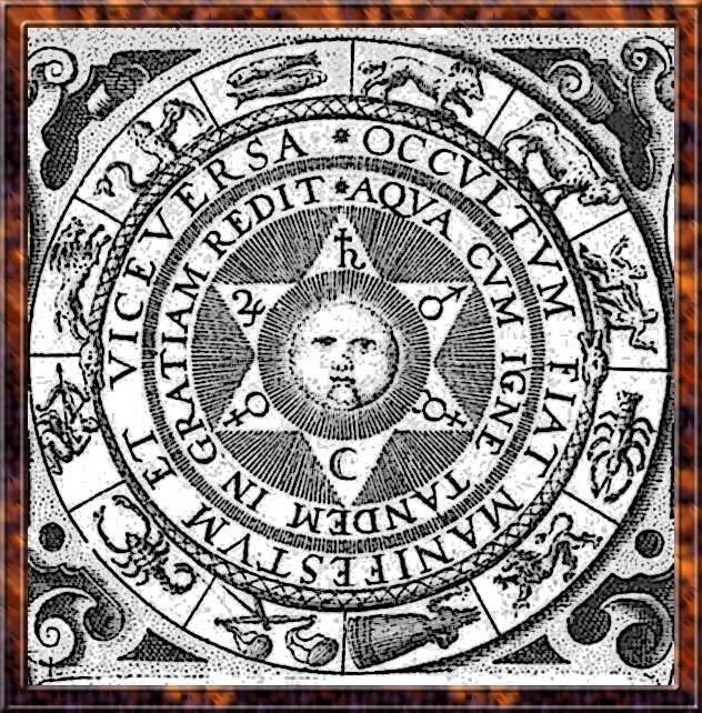 Знаки Зодиака, их основные качества, свойства и силы 2b1e0468980e2e35d48d5ff92d8674d4