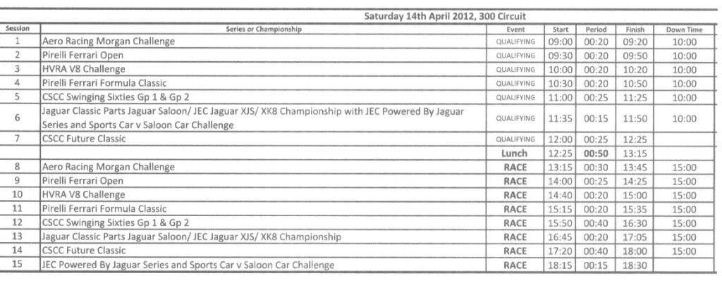 Classic Sports Car Championships, Snetterton 300: 14-15 Apr 2012 TIMETABLE