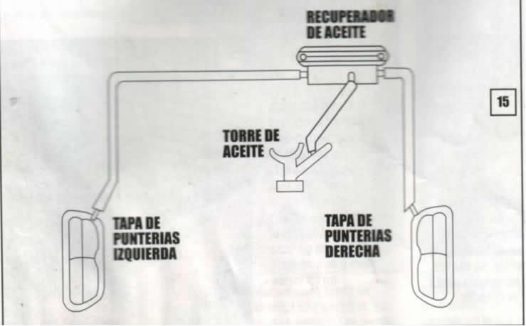 Instalación del Recuperador de Aceite 15