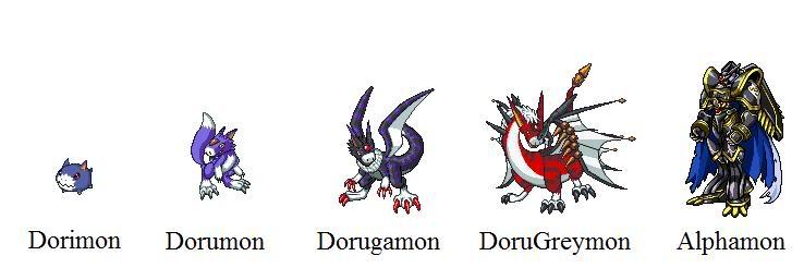 Mi Registro de personaje y digimon EvolutionofDorumon