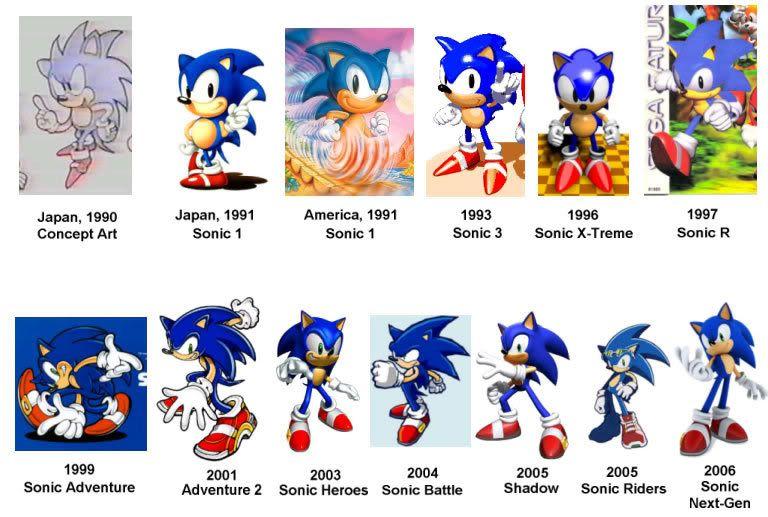 Sonic en el tiempo Sonic_15aniversario