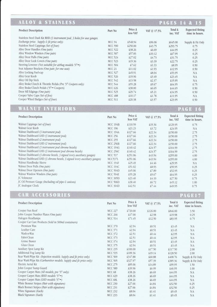 Mini Cooper S Works - 1999 Press Release & Price List 1999-PriceList-3_zpsf2555cc6