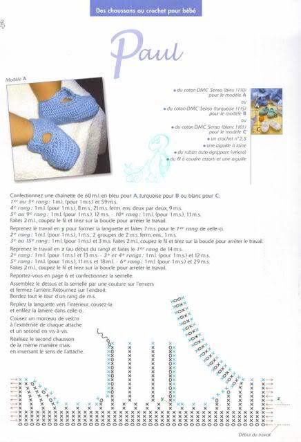 Hỏi chart M022 giày trẻ em 1Paulchart