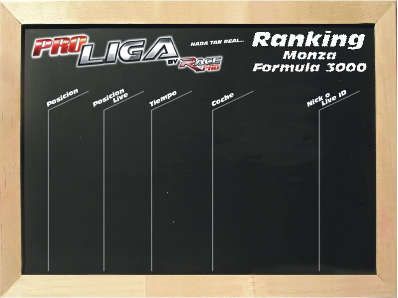 Formula 3000 PizarraMonzaF3000