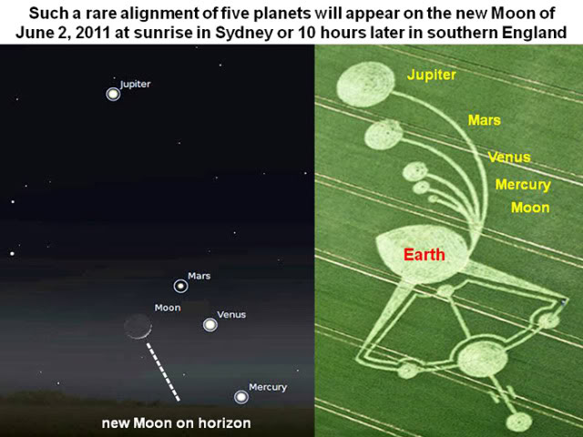Milk Hill of June 2009 seems to predict a new, bright astronomical object in our solar system Milkhillx-3