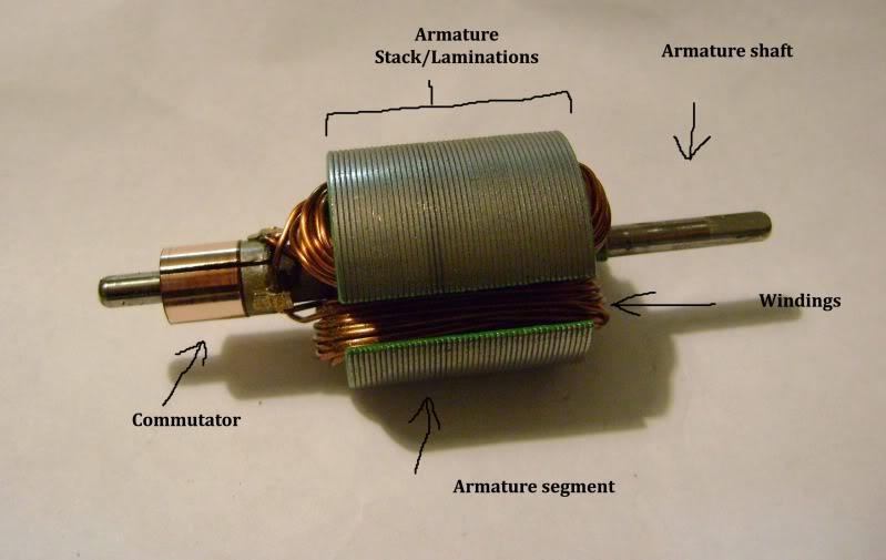 Brushed motor basics Arm-1