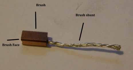 Brushed motor basics Brushanatomy