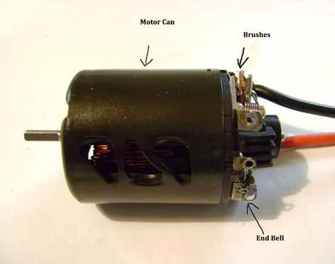 Brushed motor basics Cancopy