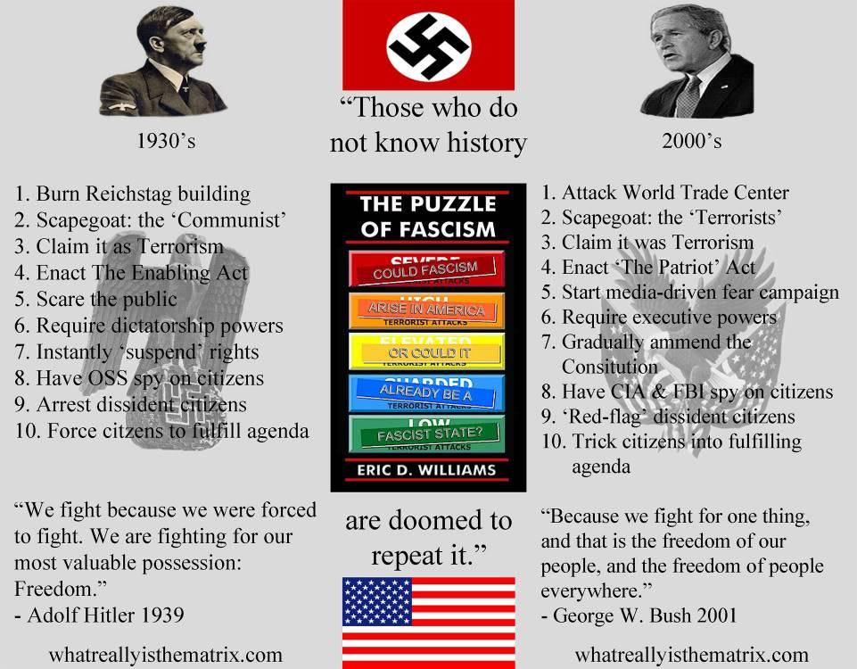 Tom Heneghan Update - September 26, 2013  FascismPostcard2