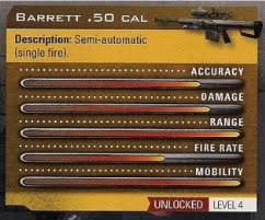 BARRET .50 CAL