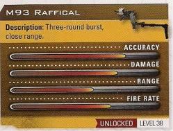 M93 Raffical
