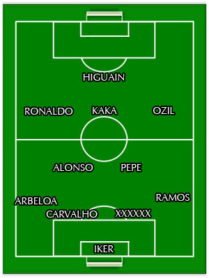 Real Madrid Ideal Formation and Starting XI  2011-2012