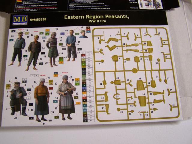 Master Box Eastern Region Peasants WW-II Era PeasantsEasternEuropeboxrear