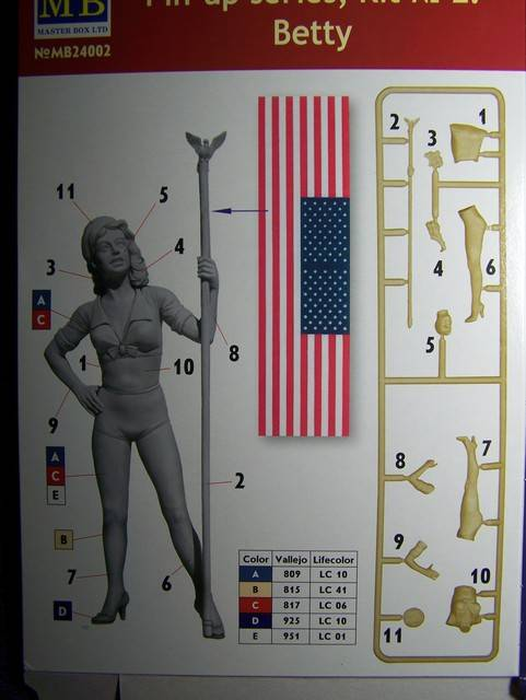 Master Box Pin-up Betty in 1/24th Scale Kit # MB24002 American%20Beauty%20Betty%20box%20rear_zpswfueirkv