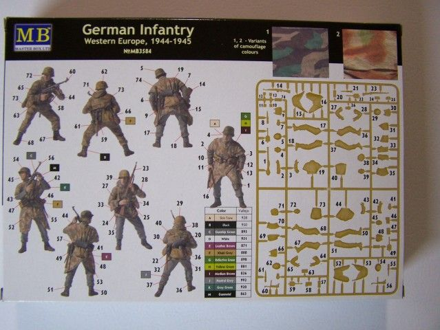 German Infantry – Western Europe 1944-1945 in 1/35th Scale, Kit # MB3584 GermanInfantry-WesternEurope1944-1945boxrear
