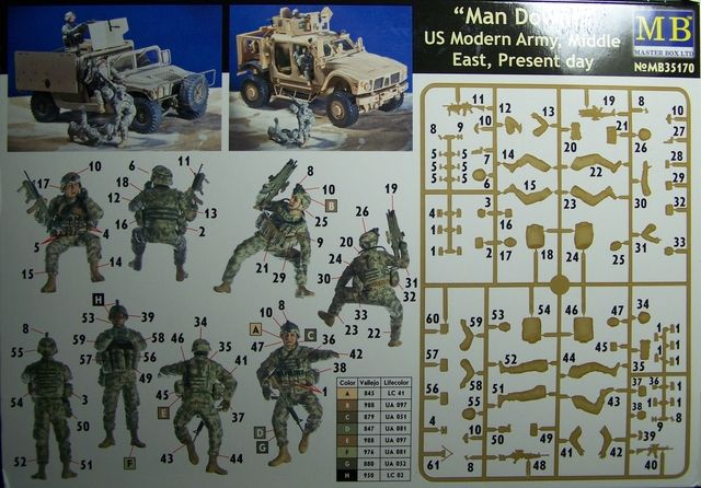 Man Down! – US Modern Army, Middle East, Present Day. 1/35th Scale, Kit # MB35170 Man%20Down%20-%20US%20Modern%20Army%20Box%20Rear_zpsff4hzipc