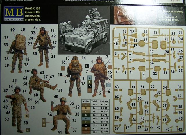 Modern UK Infantrymen – Present day. 1/35th Scale, Kit # MB35180 Modern%20UK%20Infantrymen%20Box%20Rear_zpsj3jgcici