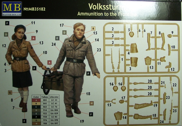 Volkssturm – Ammunition to the Frontline. 1/35th Scale, Kit # MB35182 Volkssturm%20-%20Ammo%20to%20the%20frontline%20Box%20Rear_zpsidgt95i2