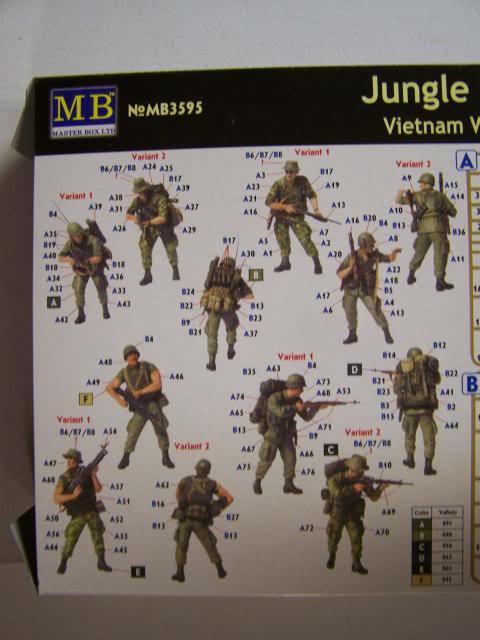 Master Box Jungle Patrol – Vietnam War Series in 1/35th Scale Kit # MB3595 JunglePatrolfigurebreakdown_zpsb58330fc