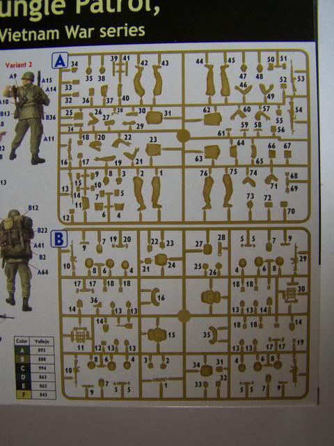 Master Box Jungle Patrol – Vietnam War Series in 1/35th Scale Kit # MB3595 JunglePatrolspruebreakdown_zpse2912bf6