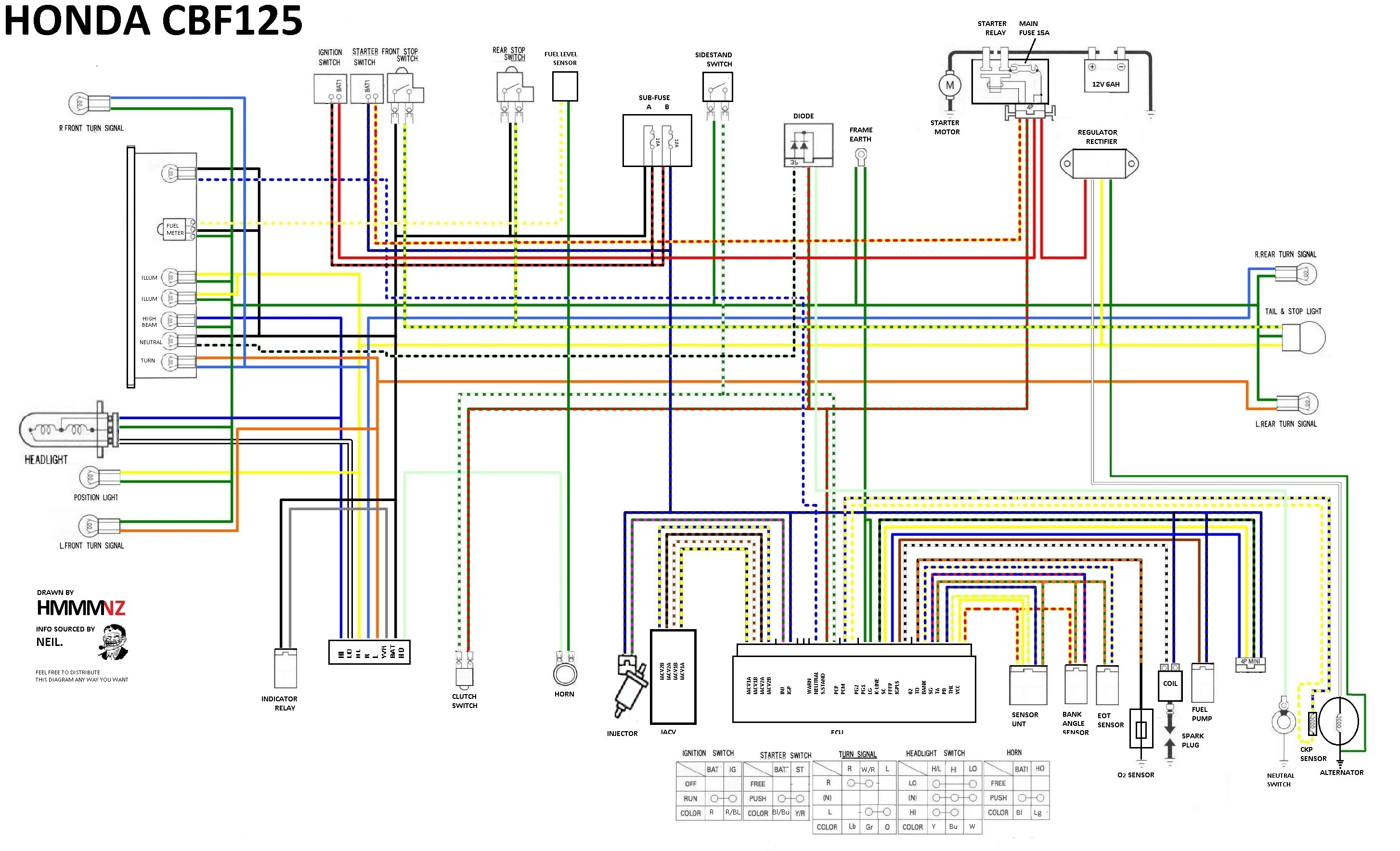 Colour Wiring Diagram For Cbf125