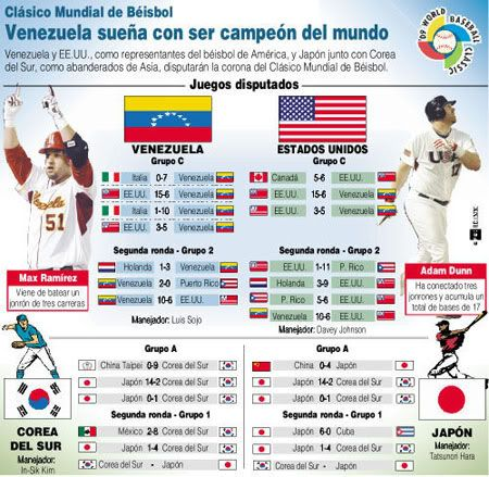 DEPORTE Venezuela20baner