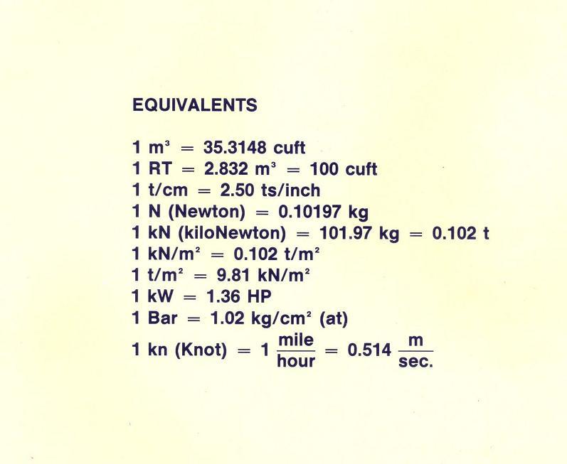"""Katalog brodova """"Jugolinije"""" iz 1990. godine Katalog02"""